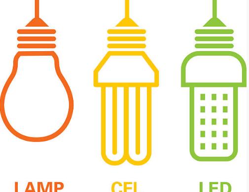 Iluminación y ahorro energético